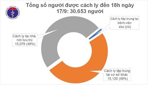 Thêm 3 ca mắc mới COVID-19 là người nhập cảnh, Việt Nam có 1.066 bệnh nhân - Ảnh 2