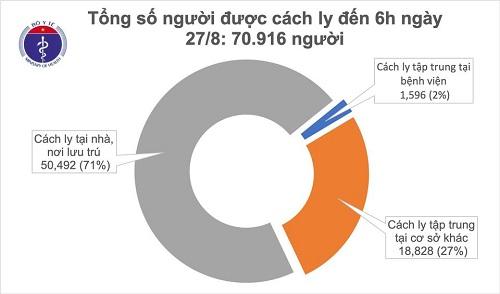 Đã 25 ngày không ghi nhận ca mắc mới COVID-19 ở cộng đồng - Ảnh 1
