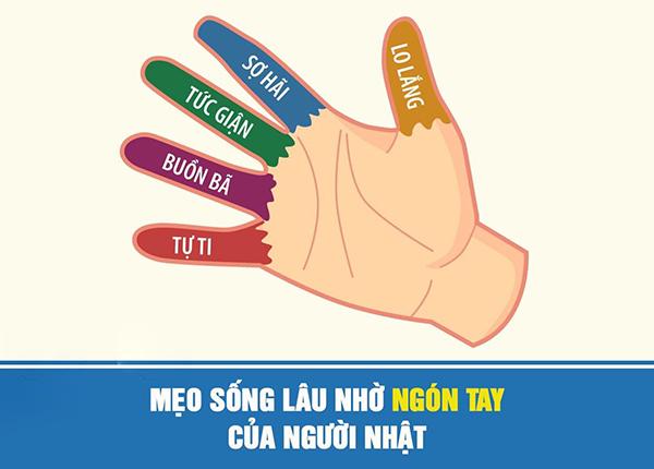 """Bác sĩ Dược Sài Gòn chia sẻ mẹo sống lâu nhờ """"ngón tay"""" của người Nhật - Ảnh 1"""