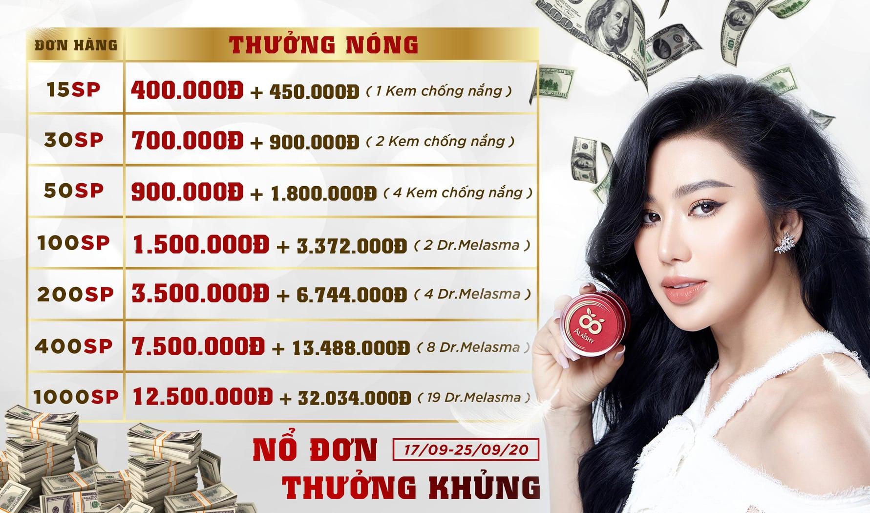 """Alaishy Việt Nam tri ân khách hàng với phần thưởng """"khủng"""" trong tháng 9 - Ảnh 1"""