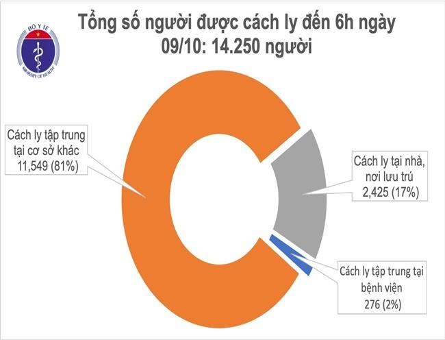 Đã 37 ngày không ghi nhận ca mắc COVID-19 ở cộng đồng, nhiều người dân chủ quan chống dịch - Ảnh 1