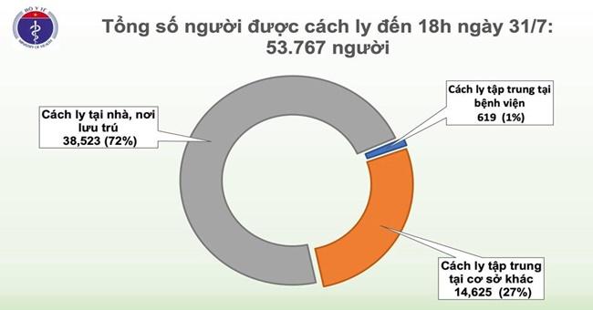 Thêm 37 trường hợp dương tính với SARS-CoV-2, Việt Nam có 546 ca bệnh - Ảnh 2