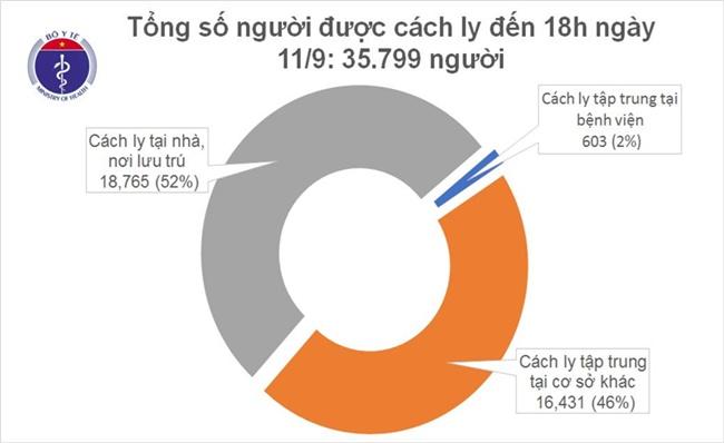 Một người từ Nga về mắc COVID-19, Việt Nam có 1.060 bệnh nhân - Ảnh 1