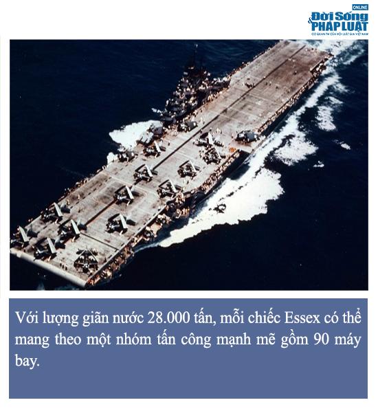 """Lộ diện 5 lớp tàu chiến """"đáng gờm"""" nhất trong lịch sử  - Ảnh 1"""