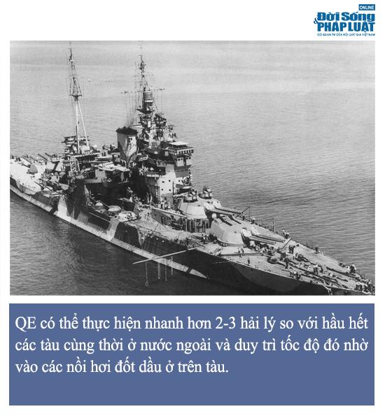 """Lộ diện 5 lớp tàu chiến """"đáng gờm"""" nhất trong lịch sử  - Ảnh 2"""