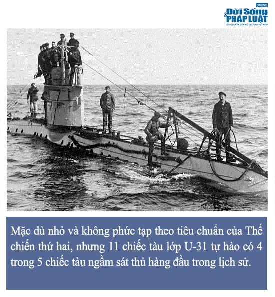 """Lộ diện 5 lớp tàu chiến """"đáng gờm"""" nhất trong lịch sử  - Ảnh 3"""