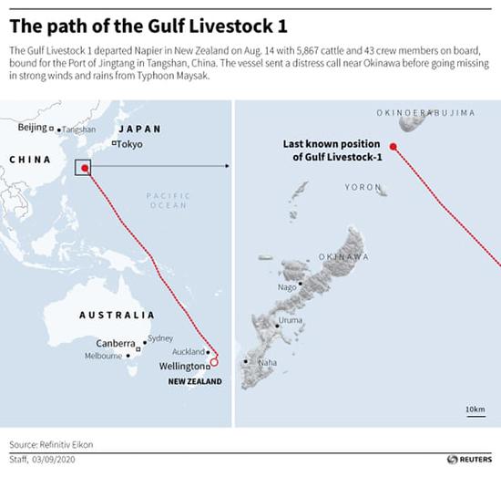 Nhật Bản: Chìm tàu chở 43 thủy thủ và gần 6.000 gia súc - Ảnh 2