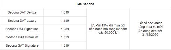 Bảng giá xe ô tô Kia mới nhất tháng 1/2021: Kia Morning dao động từ 299 tới 439 triệu đồng - Ảnh 5