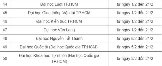 Lịch nghỉ Tết Nguyên đán 2021 của sinh viên, có trường nghỉ gần 1 tháng  - Ảnh 4