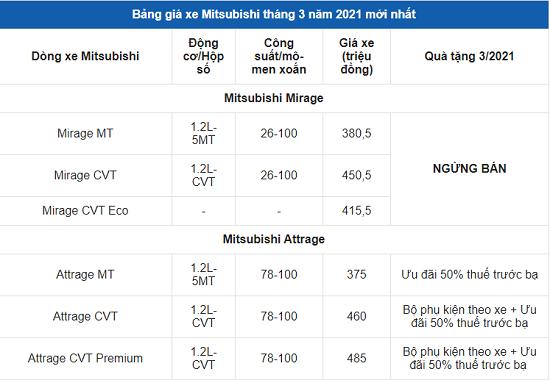 """Bảng giá xe ô tô Mitsubishi mới nhất tháng 3/2021: """"Lính mới"""" Mitsubishi Attrage Premium giá 485 triệu đồng  - Ảnh 2"""