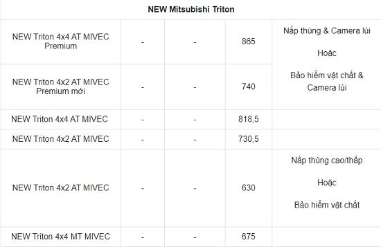 """Bảng giá xe ô tô Mitsubishi mới nhất tháng 3/2021: """"Lính mới"""" Mitsubishi Attrage Premium giá 485 triệu đồng  - Ảnh 5"""