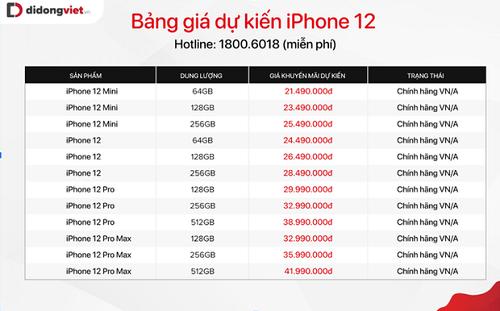 Chi tiết giá bán iPhone 12 chính hãng tại Việt Nam, thấp nhất là 21,49 triệu đồng - Ảnh 4