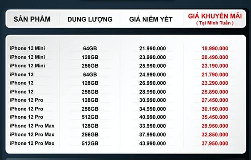iPhone 12 chính hãng sắp lên kệ ở Việt Nam, mua tại cửa hàng nào để có giá rẻ nhất? - Ảnh 5