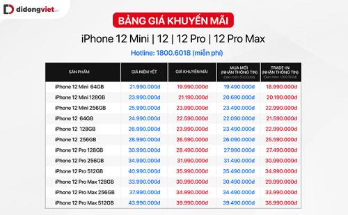 iPhone 12 chính hãng sắp lên kệ ở Việt Nam, mua tại cửa hàng nào để có giá rẻ nhất? - Ảnh 2