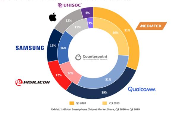 Tin tức công nghệ mới nóng nhất hôm nay 26/12: Oppo ra mắt Oppo Reno5 Pro+ 5G với mức giá hấp dẫn - Ảnh 3