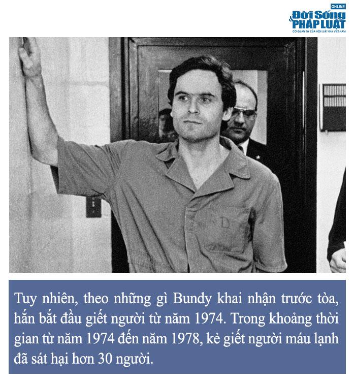 """Ted Bundy: Cơn """"ác mộng"""" nước Mỹ và tội ác ghê rợn được che đậy hoàn hảo - Ảnh 1"""