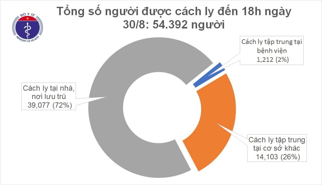 Lần đầu tiên kể từ ngày 25/7, tròn 24h Việt Nam không ghi nhận ca mắc mới COVID-19 - Ảnh 1