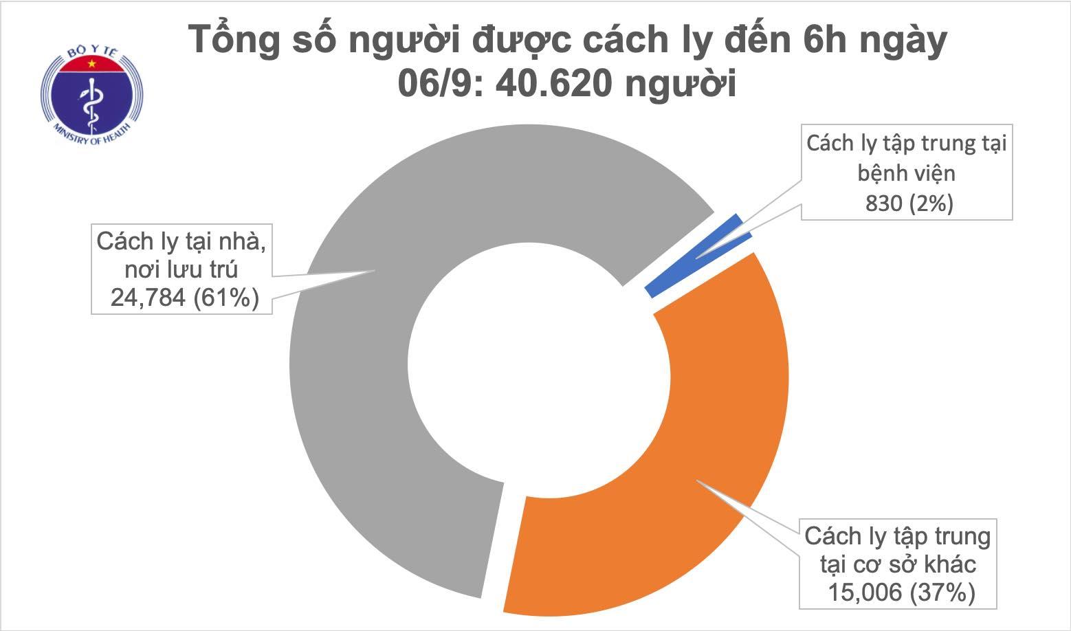 Đã 36h không có mắc mới COVID-19, Hải Dương xử phạt người vi phạm cách ly 2 triệu đồng - Ảnh 1
