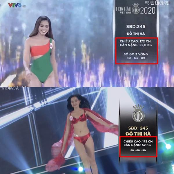 Số đo 3 vòng của các thí sinh Hoa hậu Việt Nam thay đổi bất thường, Ban tổ chức nói gì? - Ảnh 3