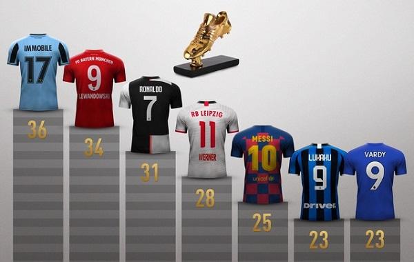 10 sự kiện bóng đá quốc tế đáng chú ý nhất năm 2020 - Ảnh 2