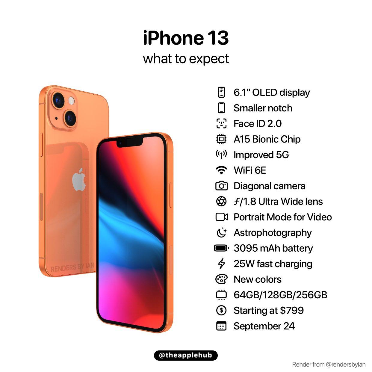 co gi dac biet o dong iphone 13 sap ra mat cua apple3