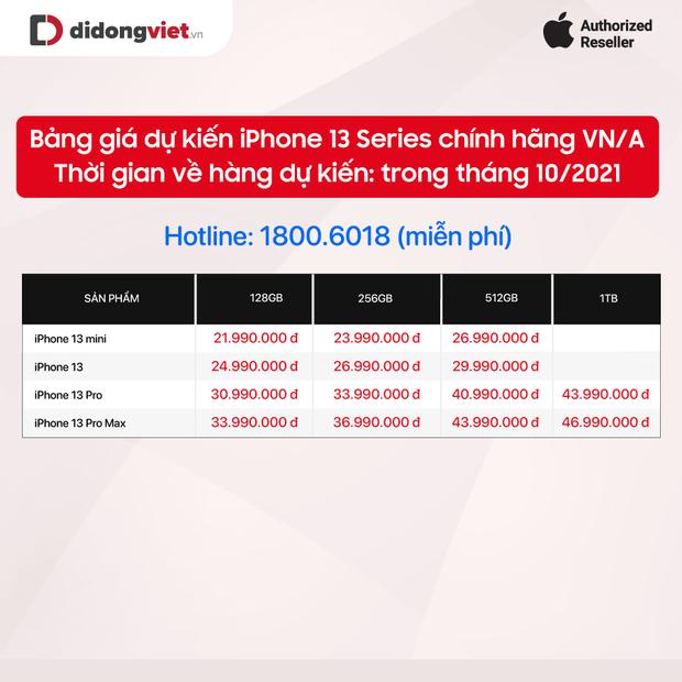 gia ban chinh hang iphone 13 tai thi truong viet nam ra sao1