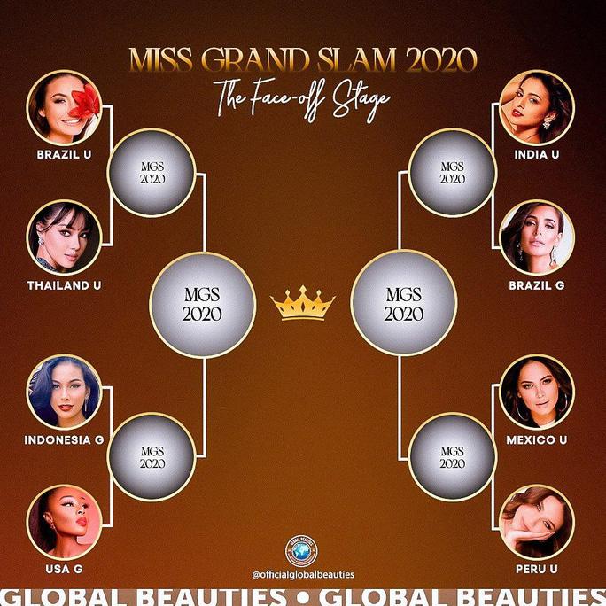 hoa hau khanh van dung chan o top 20 miss grand slam 20201