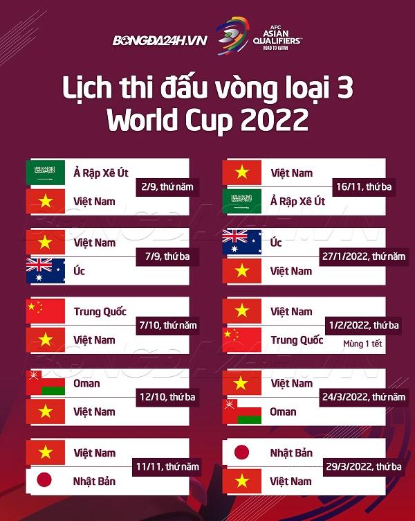 doi tuyen viet nam kho tao bat ngo tai vong loai thu 3 world cup 2022 03
