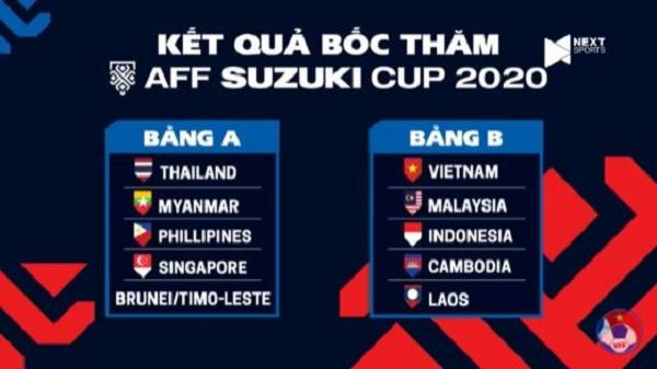 ket qua boc tham aff cup 2020 02