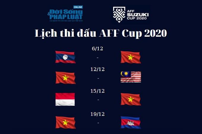 lich thi dau aff cup 0