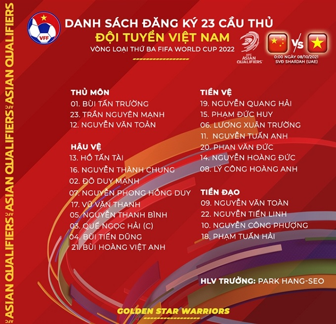 vong loai world cup 2022 ha duc chinh bat ngo bi gach ten truoc tran gap trung quoc 02