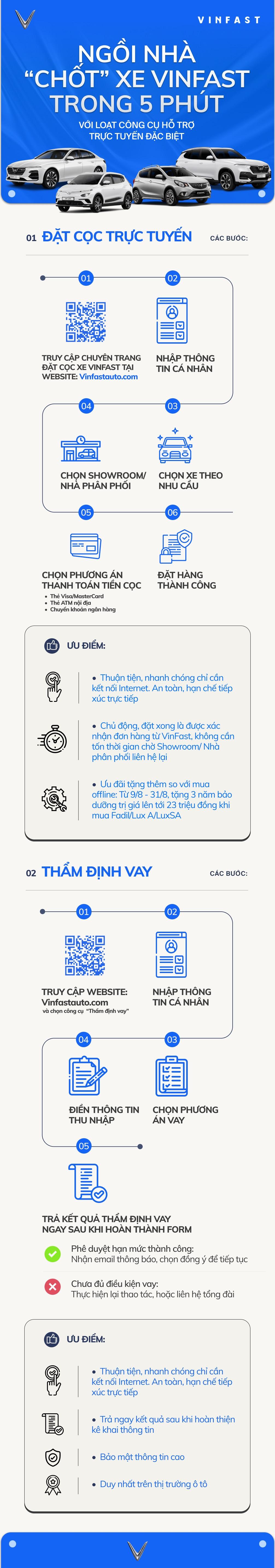 info vinfastmua oto online
