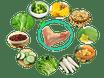 Những thực phẩm mà người mắc bệnh gout nên tránh xa