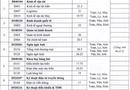 Tuyển sinh - Du học - Đại học Hàng hải Việt Nam công bố điểm trúng tuyển NV1 năm 2015