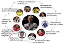 Thể thao 24h - Chùm ảnh chế Ronaldo, Ozil hot tuần qua