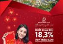 Kinh doanh - GoldMark City: Chiết khấu đến 18.3% và ngàn quà tặng đón năm mới 2017