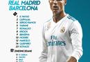 Bóng đá - Real 0-0 Barca: Ronaldo làm rung lưới Barca nhưng...