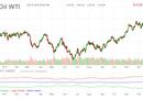 Tin tức - Giá dầu thô tiếp tục tăng mạnh