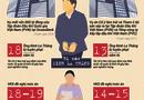 Tin trong nước - Infographic: Những con số gắn liền với ông Đinh La Thăng qua hai vụ đại án