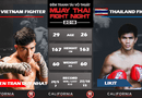 Tin tức - Nguyễn Trần Duy Nhất lần đầu tiên so găng cùng võ sĩ Thái Lan tại võ đài Thái Fight Night