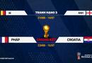 Tin tức - Lịch thi đấu World Cup 2018: Ai sẽ là nhà đương kim vô địch năm nay