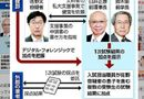 Tin thế giới - Nhật Bản bắt giữ cựu Cục trưởng vì tác động nâng điểm thi đại học cho con trai