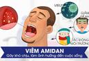Đời sống - Lựa chọn địa chỉ cắt amidan được rất nhiều người bệnh quan tâm