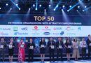 Cần biết - Techcombank liên tiếp giữ vững Top 2 nơi làm việc tốt nhất ngành ngân hàng trong 3 năm liền
