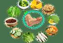 Sức khoẻ - Làm đẹp - Những thực phẩm mà người mắc bệnh gout nên tránh xa