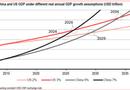 """Thị trường - Kinh tế Trung Quốc không thể """"qua mặt"""" Mỹ trong năm 2014"""