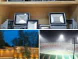 Quyền lợi tiêu dùng - Đèn pha LED cao cấp bước đột phá mới trong công nghệ LED
