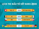 Bóng đá - Nhận định 4 cặp đấu tại vòng tứ kết EURO 2020
