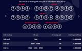 Kết quả xổ số điện toán Vietlott ngày 25/3: 48 người trúng giải nhất MAX 4D