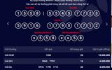 Kết quả xổ số điện toán Vietlott ngày 28/3: 26 người may mắn trúng giải nhất